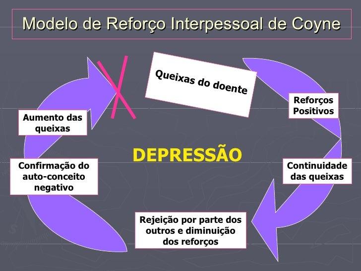 Modelo do Auto-controlo de Rehm►   A depressão é consequência de deficits nos    mecanismos de auto-controlo (ex.: objecti...