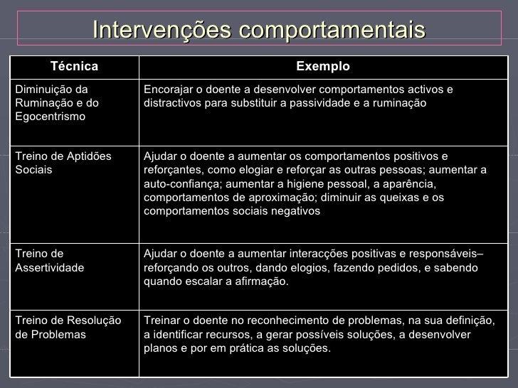 """Intervenções cognitivasTécnicas:►   Ensinar como os pensamentos criam sentimentos:    ex.: """"Eu sinto-me ansioso (humor) po..."""
