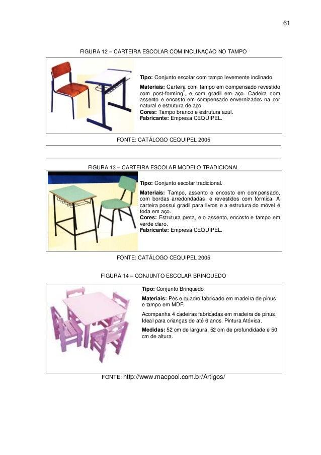 Tcc mesa pedag gica infantil a import ncia de estimular a for Medidas de mobiliario escolar inicial