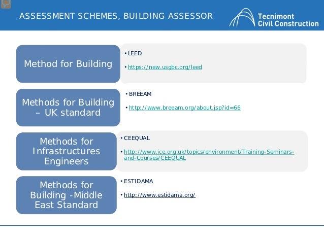 copenhagen green infrastructure strategy plan pdf