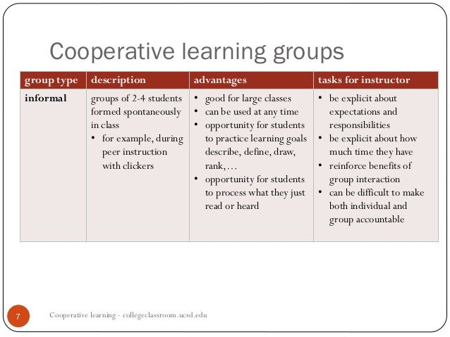 Collaborative Learning Classroom Activities ~ The college classroom fa session cooperative