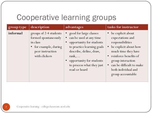 Collaborative Learning In Nursing Classroom : The college classroom fa session cooperative