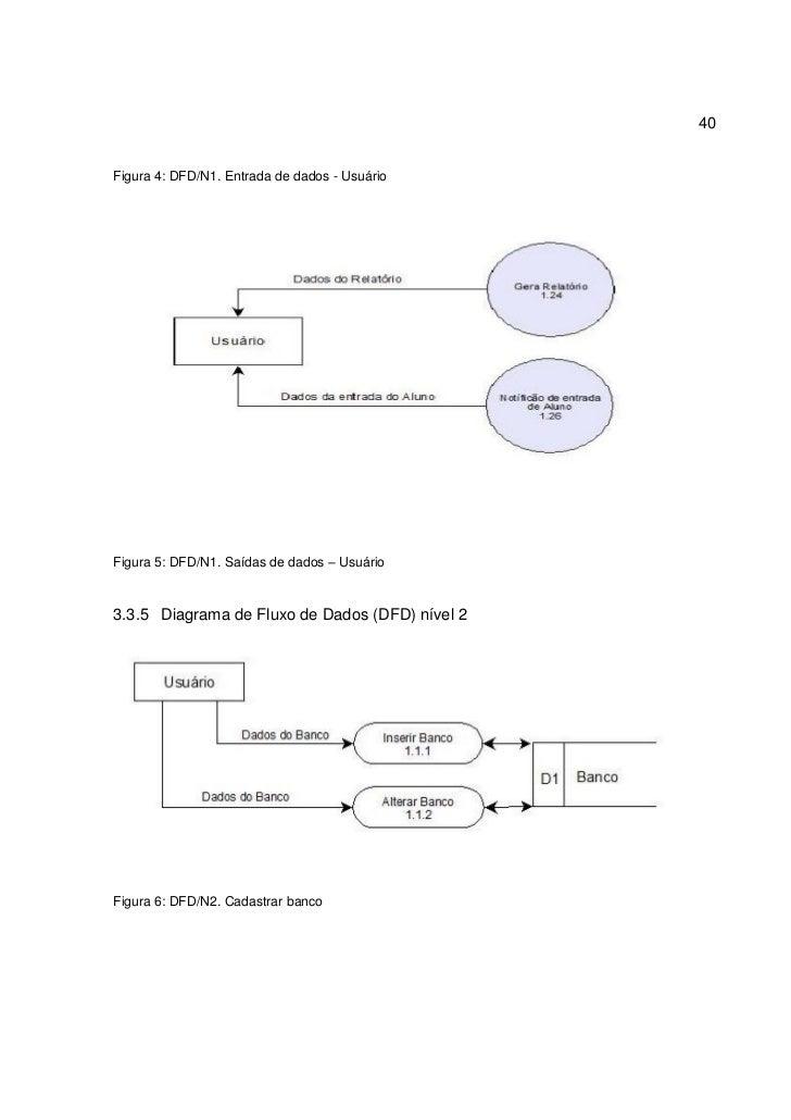 biometria nos sistemas computacionais a impress u00c3o digital como c u00d3digo u2026