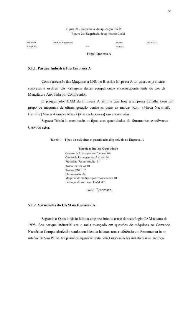 """51 do software """"Mastercam 7"""" oferecendo opções de trabalho nos níveis 1 e 3, conhecidos como ambiente 2D e 3D respectivame..."""
