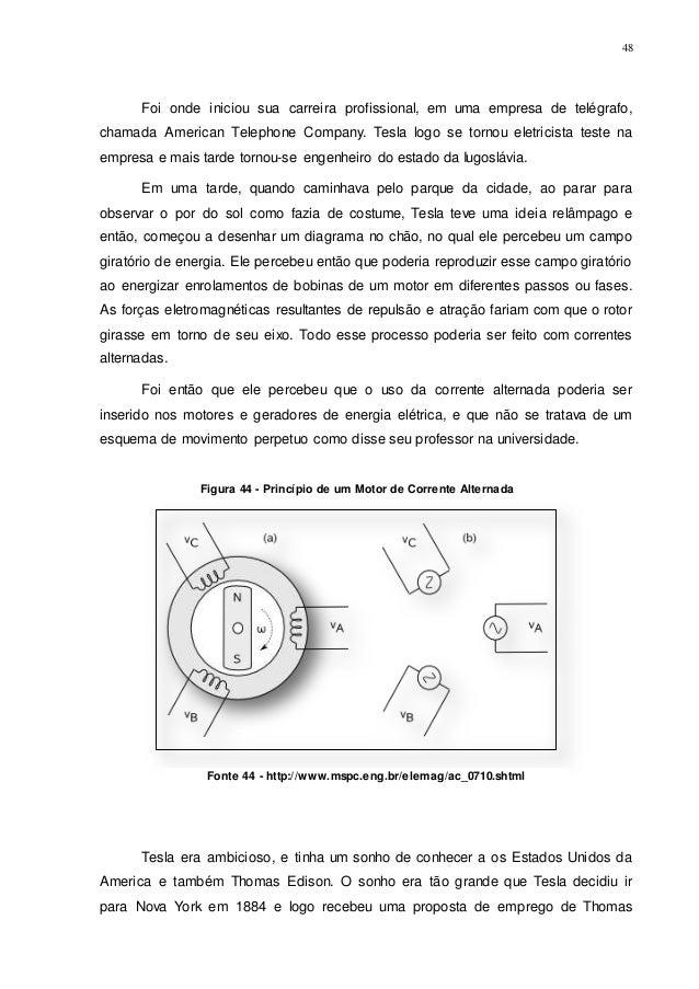 8930f837c49 ... Figura 43 - Nicolas Tesla  48.