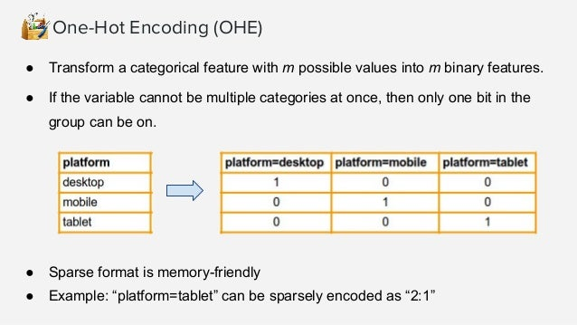 One-hot encoding with Spark ML One-Hot Encoding (OHE) from pyspark.ml.feature import OneHotEncoder, StringIndexer df = spa...