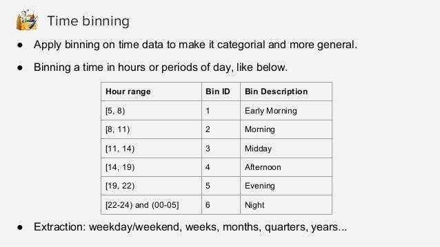 ● Instead of encoding: total spend, encode things like: Spend in last week, spend in last month, spend in last year. ● Giv...