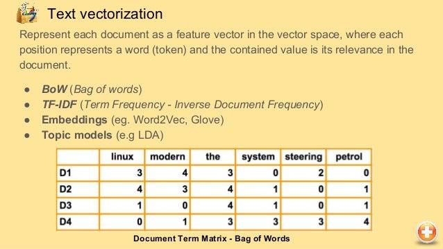 Text vectorization