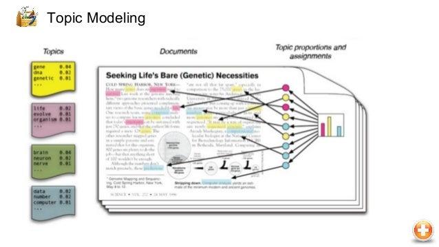 ● Latent Dirichlet Allocation (LDA) -> Probabilistic ● Latent Semantic Indexing / Analysis (LSI / LSA) -> Matrix Factoriza...