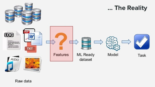 Here are some Feature Engineering techniques for your Data Science toolbox...