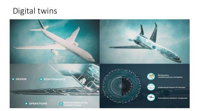 Digital twins examples • Retail: store twins of Amazon, delivery twins • Manufacturing: production line twins • Transport:...