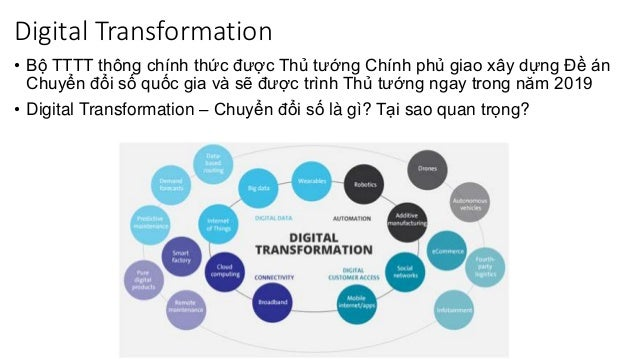 Digital Transformation • Bộ TTTT thông chính thức được Thủ tướng Chính phủ giao xây dựng Đề án Chuyển đổi số quốc gia và s...