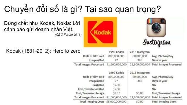 Chuyển đổi số là gì? Tại sao quan trọng? Đừng chết như Kodak, Nokia: Lời cảnh báo gửi doanh nhân Việt. (CEO Forum 2018) Ko...
