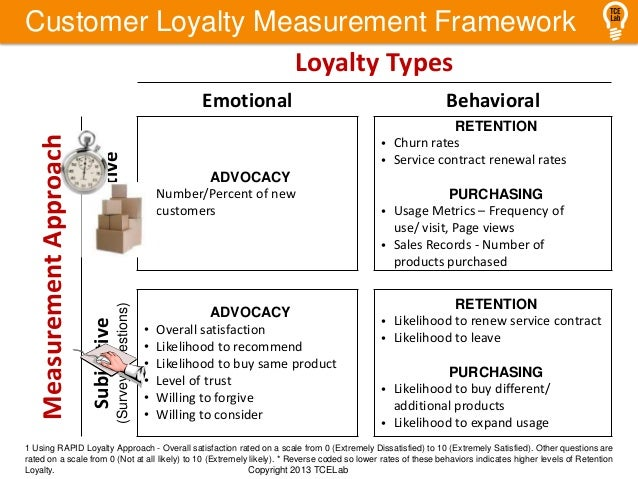 handbook of customer satisfaction and loyalty measurement