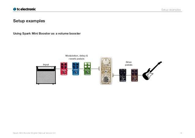 TC Electronic Spark Mini Booster Kullanım Klavuzu