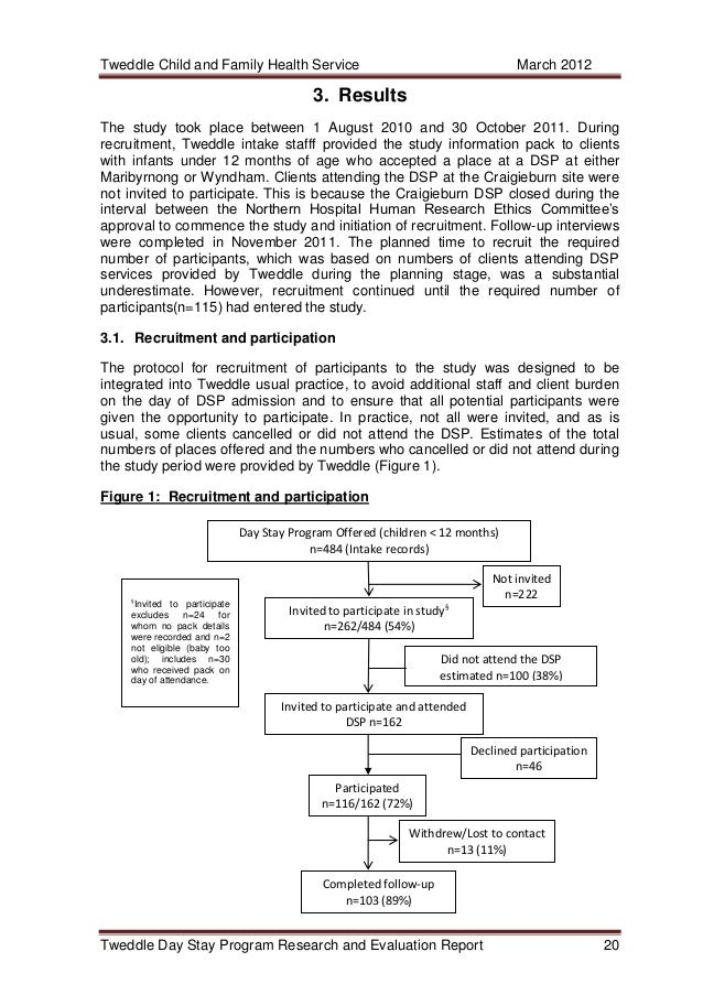 peace domestic evaluation plan for the In the article peace domestic violence agency, program planning is related to needs assessment and program evaluation (dunham, 2008) needs assessment mainly provides the basis of program development plans, which entail taking a program through a sequence of steps.