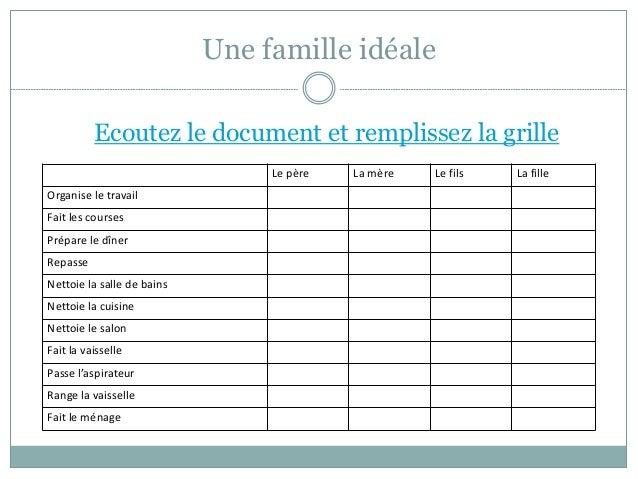 Une famille idéale Ecoutez le document et remplissez la grille Le père La mère Le fils La fille Organise le travail Fait l...