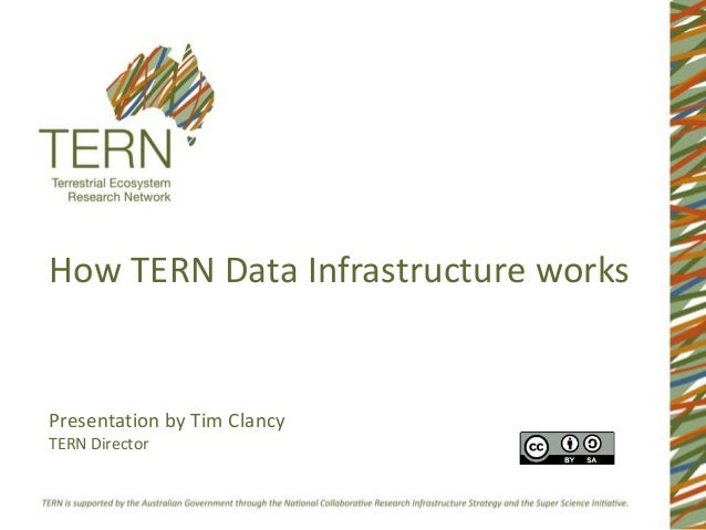 How TERN Data Infrastructure works Presentation by Tim Clancy TERN Director
