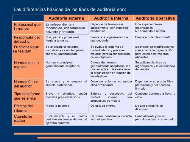 AUD_TCI_MJBR Slide 3