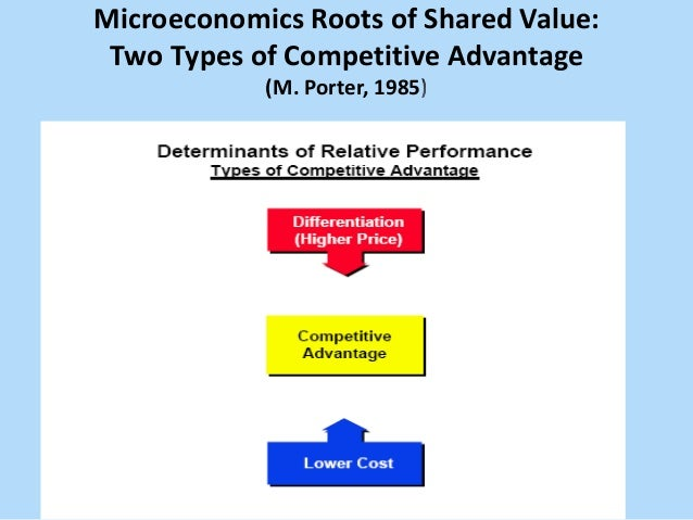 the big idea creating shared value Creating shared value offers companies a clear and effective  available at:    porter.