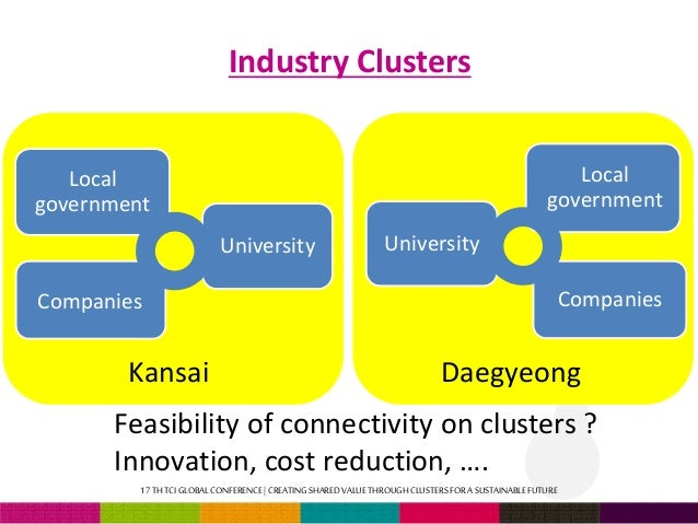 local clusters in a global economy Innovation clusters in the global economy: the welfare technology region in denmark ×.