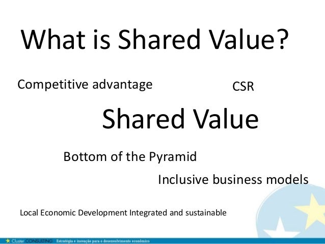 """shared value creation Ever since michael porter and mark kramer published their article on """"creating shared value"""" (csv), i felt that this was a major step, possibly even a."""