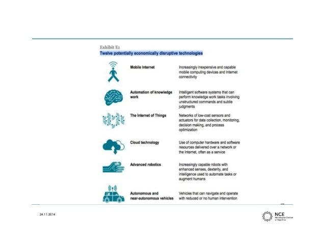 24 innovation entrepreneurship and clusters