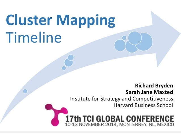 TCI 2014 US Cluster Mapping Timeline