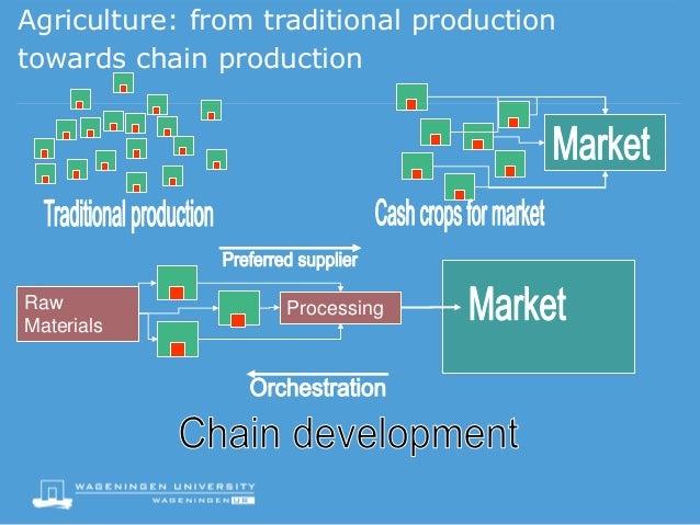 zara globalizing the value chain Globalizing the value chain infrastructure globalizing a company's value creation infrastructure—from the sourcing of raw materials zara's global.