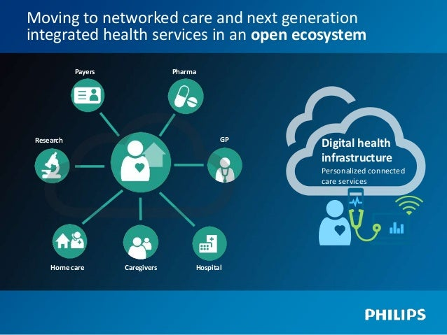 tci 2016 philips disruptive innovations and new business models in h