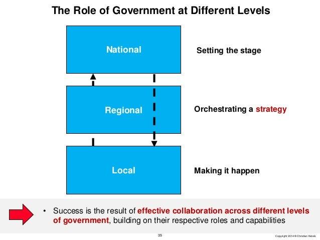 The Role of Legislators