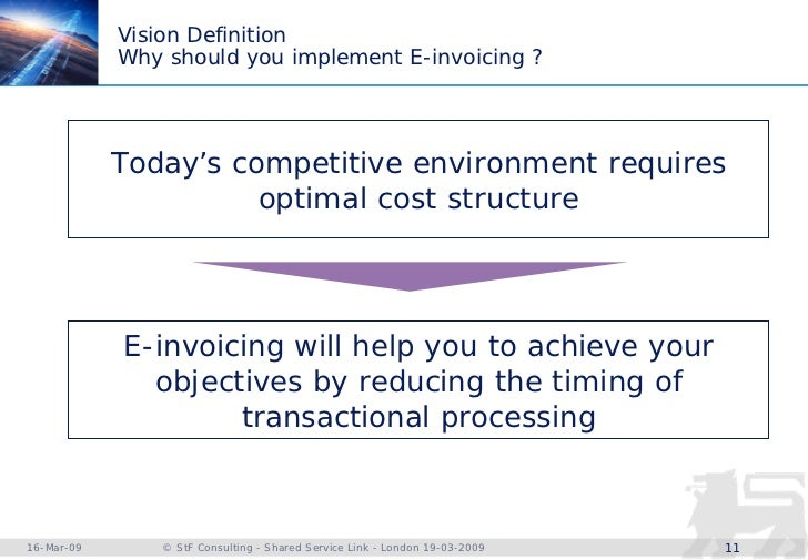 ... 11. Vision Definition ...