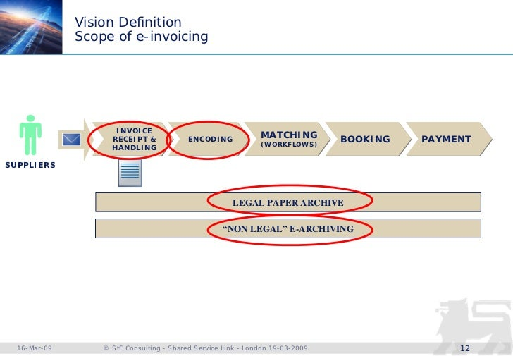 ... 12. Vision Definition ...