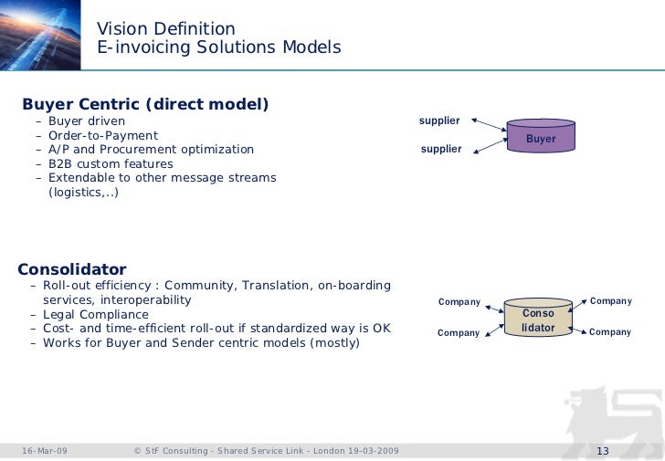 ... 13. Vision Definition ...