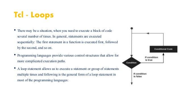 Java Programming Homework Help SP ZOZ   ukowo Programming for Dummies A Coding Guide for Beginners Assignment Help