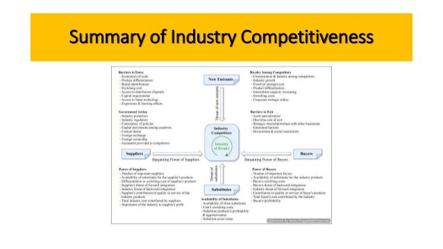 venture screening inventory Develop a 34 page paper that includes a venture screening inventory and an evaluation of your business idea first, design a venture screening inventory what are the key components of the inventory.