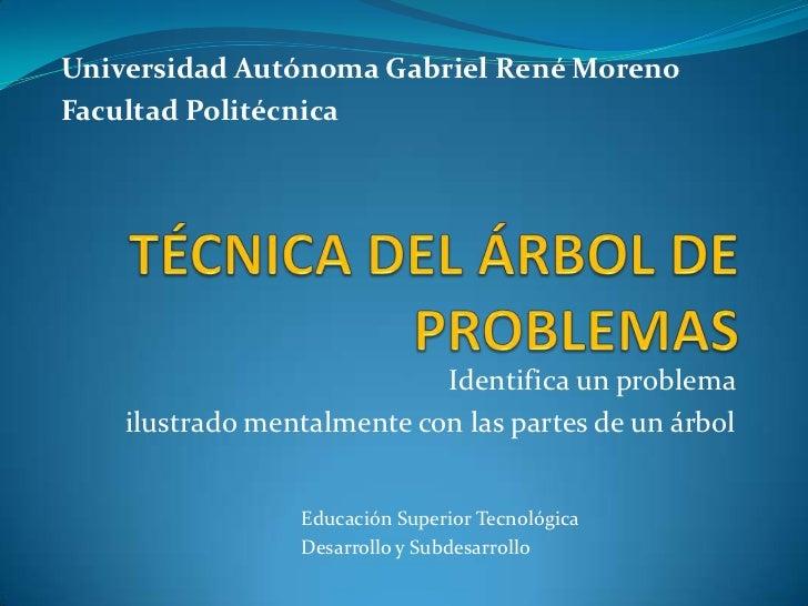 Universidad Autónoma Gabriel René Moreno<br />Facultad Politécnica<br />TÉCNICA DEL ÁRBOL DE PROBLEMAS<br />Identifica un ...