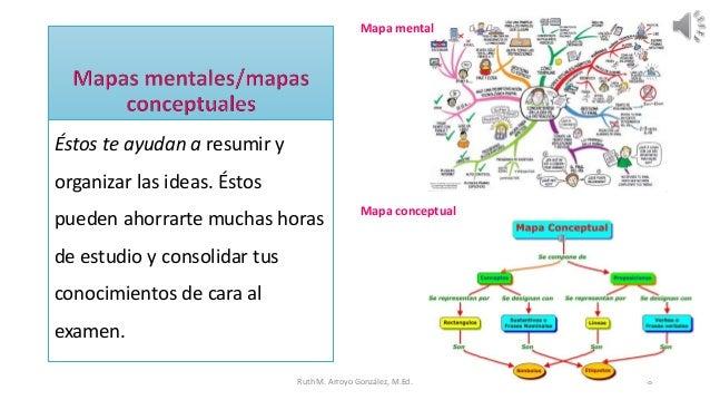 Éstos te ayudan a resumir y organizar las ideas. Éstos pueden ahorrarte muchas horas de estudio y consolidar tus conocimie...