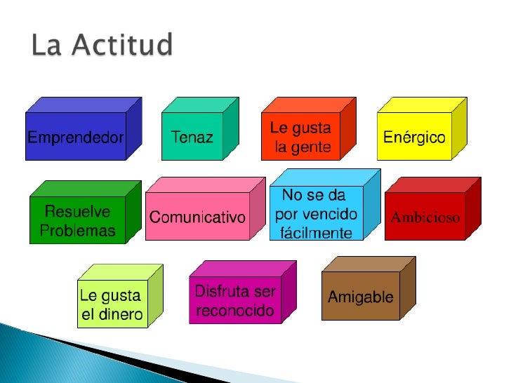 Técnicas de Venta Slide 3