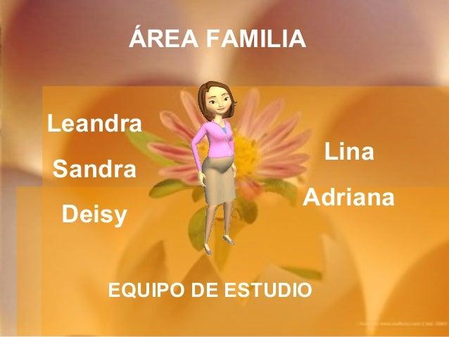 Leandra Sandra Deisy ÁREA FAMILIA Lina Adriana EQUIPO DE ESTUDIO