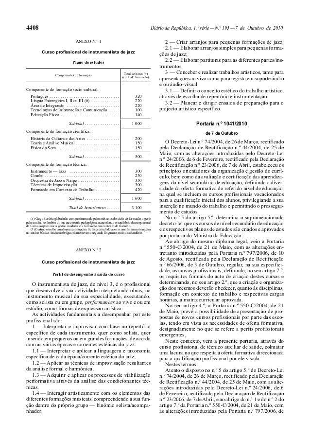 4408 Diário da República, 1.ª série—N.º 195—7 de Outubro de 2010 Componentes de formação Total de horas (a) (ciclo de form...