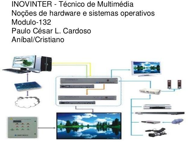 INOVINTER - Técnico de Multimédia Noções de hardware e sistemas operativos Modulo-132 Paulo César L. Cardoso Aníbal/Cristi...