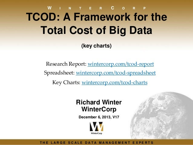 W  I  N  T  E  R  C  O  R  P  TCOD: A Framework for the Total Cost of Big Data (key charts) Research Report: wintercorp.co...
