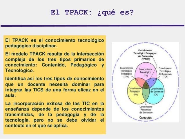 El TPACK: ¿qué es?  El TPACK es el conocimiento tecnológico  pedagógico disciplinar.  El modelo TPACK resulta de la inters...