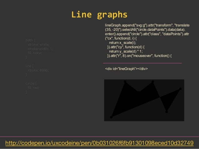 Line graphs http://codepen io/uxcodeine/pen/0b031026f6fb91301098eced1…