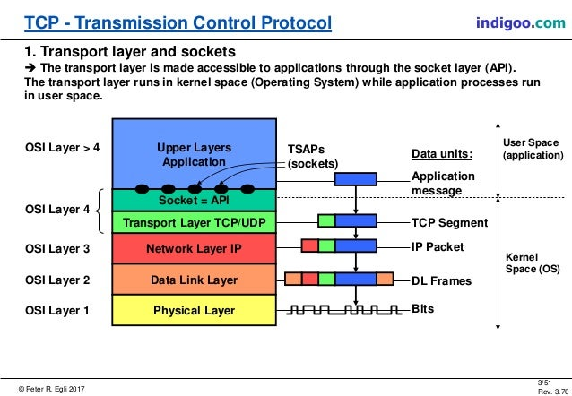 transmission control protocol and segment The transmission control protocol  cannot determine whether the received acknowledgement was triggered by the first transmission of segment 123 or its .