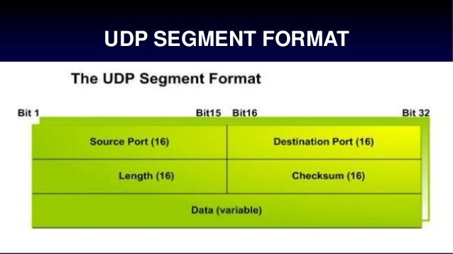 tcpip-and-udp-protocols-14-638 Tcp Header Format Example on what information, destination port, full structure, type segment, example filled, covert channel, flag field values, what is written decimal form, segment data,