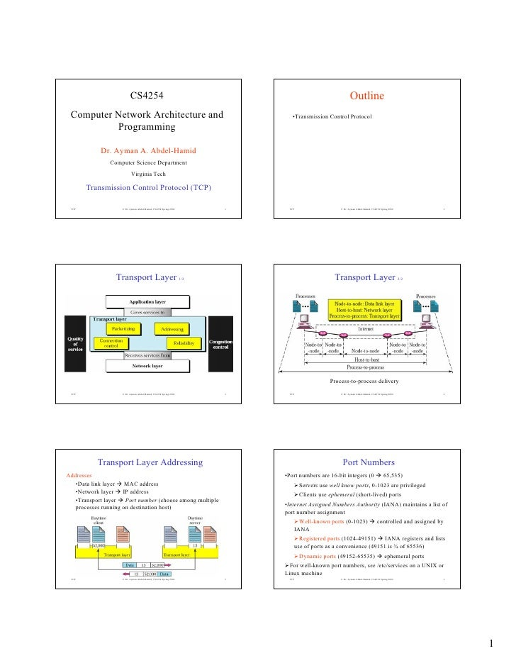 CS4254                                                                    Outline  Computer Network Architecture and      ...