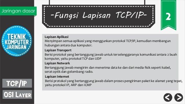 Jaringan Dasar : TCP/IP