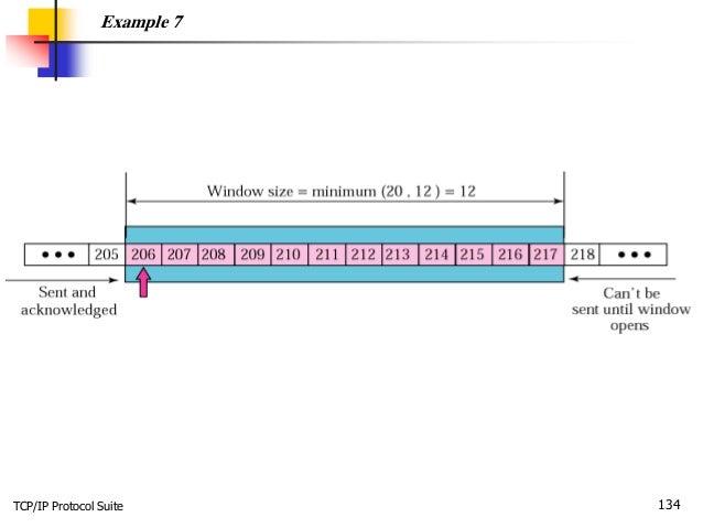 TCP/IP Protocol Suite 134 Example 7